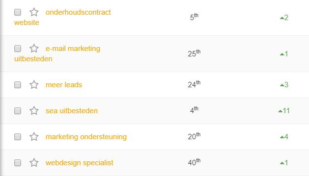 ontwikkeling posities in Google